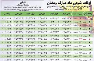 جدول اوقات شرعی به افق کیش در ماه رمضان