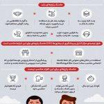 ماسک پارچه ای و کاهش انتشار ویروس کرونا